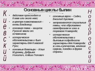 действие происходит в Киеве или около него; в центре повествования – князь Влади