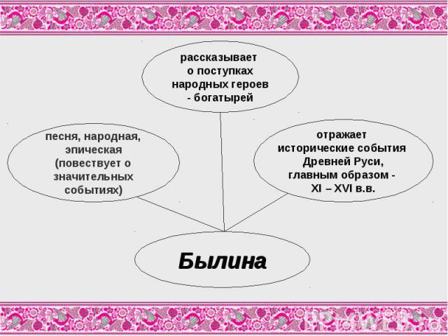 рассказывает о поступках народных героев - богатырей песня, народная, эпическая (повествует о значительных событиях) отражает исторические события Древней Руси, главным образом - XI – XVI в.в.