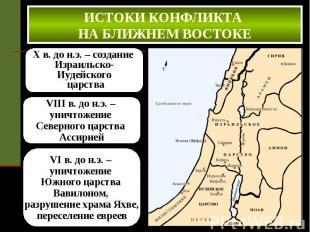 ИСТОКИ КОНФЛИКТА НА БЛИЖНЕМ ВОСТОКЕ X в. до н.э. – создание Израильско- Иудейско