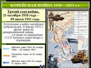 КОРЕЙСКАЯ ВОЙНА 1950 – 1953 г.г. Вступление в войну китайских добровольцев. В ян