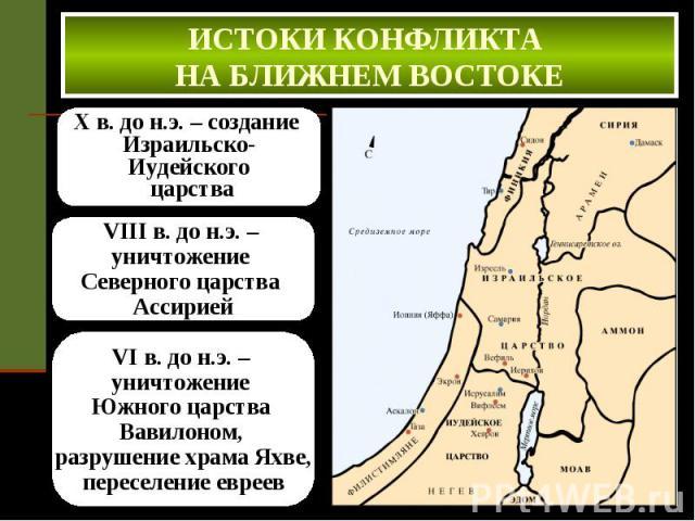 ИСТОКИ КОНФЛИКТА НА БЛИЖНЕМ ВОСТОКЕ X в. до н.э. – создание Израильско- Иудейского царства VIII в. до н.э. – уничтожение Северного царства Ассирией VI в. до н.э. – уничтожение Южного царства Вавилоном, разрушение храма Яхве, переселение евреев