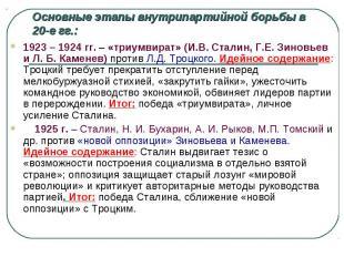 Основные этапы внутрипартийной борьбы в 20-е гг.:1923 – 1924 гг. – «триумвират»