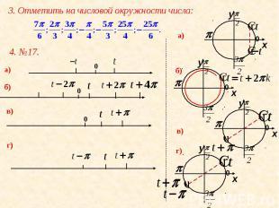 3. Отметить на числовой окружности числа: