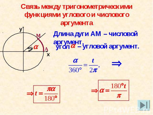 Связь между тригонометрическими функциями углового и числового аргументаДлина дуги АМ – числовой аргумент, – угловой аргумент.
