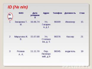 ID (№ п/п)