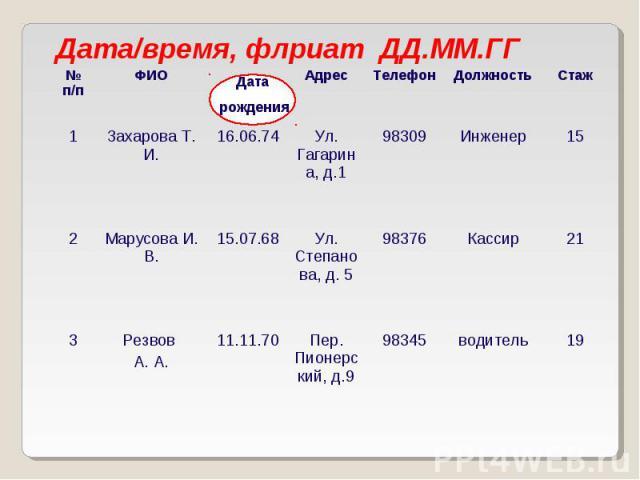 Дата/время, флриат ДД.ММ.ГГ