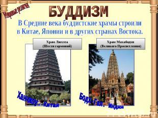 БУДДИЗМ В Средние века буддистские храмы строили в Китае, Японии и в других стра