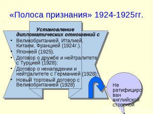 «Полоса признания» 1924-1925гг. Установление дипломатических отношений с Великоб