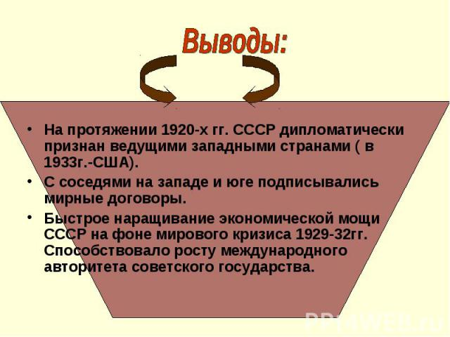 Выводы: На протяжении 1920-х гг. СССР дипломатически признан ведущими западными странами ( в 1933г.-США). С соседями на западе и юге подписывались мирные договоры. Быстрое наращивание экономической мощи СССР на фоне мирового кризиса 1929-32гг. Спосо…