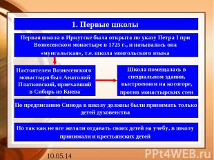 1. Первые школы Первая школа в Иркутске была открыта по указу Петра I при Вознес