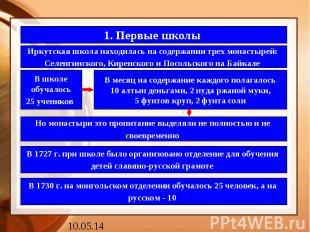 1. Первые школы Иркутская школа находилась на содержании трех монастырей: Селенг