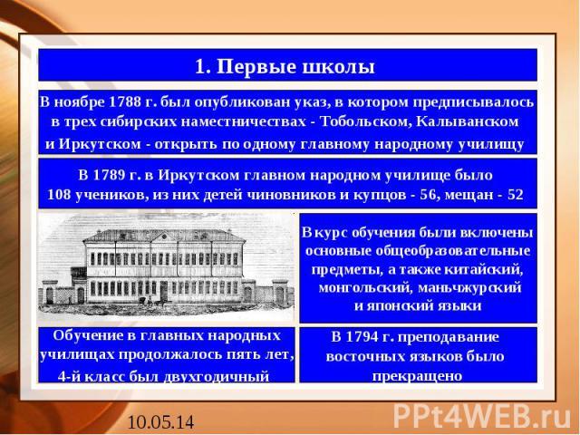 1. Первые школы В ноябре 1788 г. был опубликован указ, в котором предписывалось в трех сибирских наместничествах - Тобольском, Калыванском и Иркутском - открыть по одному главному народному училищу