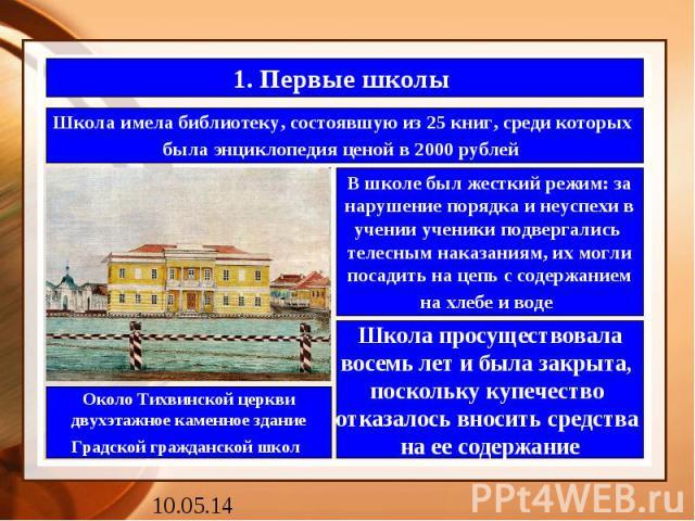 1. Первые школы Школа имела библиотеку, состоявшую из 25 книг, среди которых была энциклопедия ценой в 2000 рублей