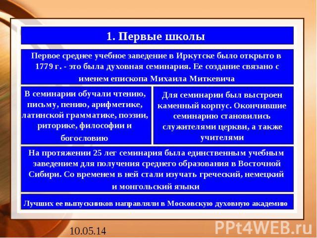 1. Первые школы Первое среднее учебное заведение в Иркутске было открыто в 1779 г. - это была духовная семинария. Ее создание связано с именем епископа Михаила Миткевича