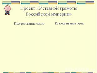 Проект «Уставной грамоты Российской империи»