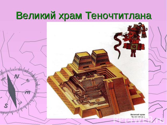 Великий храм Теночтитлана