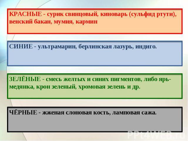 КРАСНЫЕ - сурик свинцовый, киноварь (сульфид ртути), венский бакан, мумия, кармин СИНИЕ - ультрамарин, берлинская лазурь, индиго. ЗЕЛЁНЫЕ - смесь желтых и синих пигментов, либо ярь-медянка, крон зеленый, хромовая зелень и др. ЧЁРНЫЕ - жженая слонова…