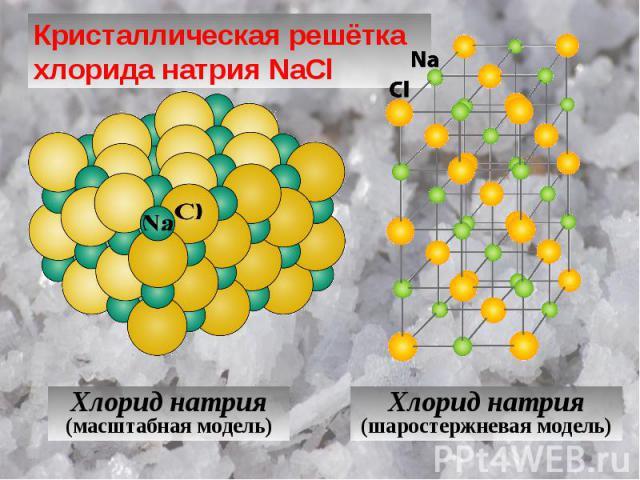 Кристаллическая решётка хлорида натрия NaCl Хлорид натрия (масштабная модель) Хлорид натрия (шаростержневая модель)