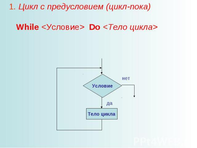 1. Цикл с предусловием (цикл-пока) While Do