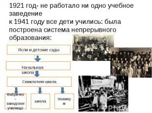 1921 год- не работало ни одно учебное заведение к 1941 году все дети учились: бы