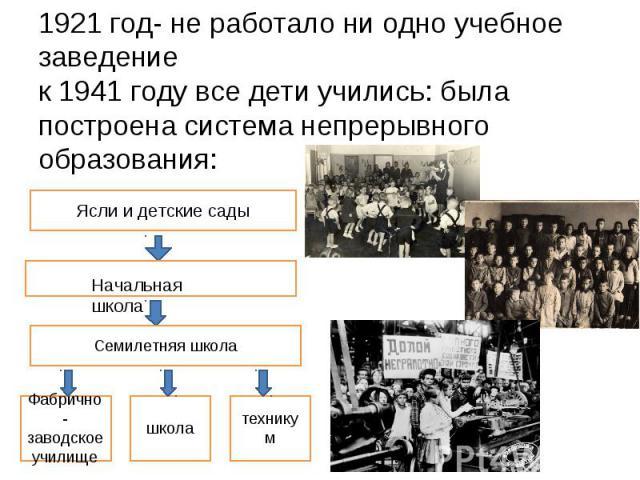 1921 год- не работало ни одно учебное заведение к 1941 году все дети учились: была построена система непрерывного образования:
