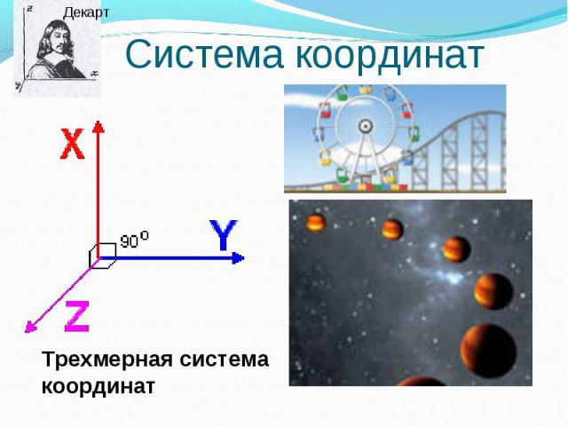 Система координатТрехмерная система координат