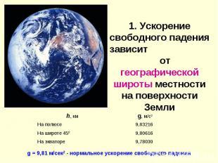 1. Ускорение свободного падения зависит от географической широты местности на по
