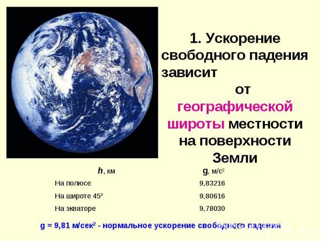 1. Ускорение свободного падения зависит от географической широты местности на поверхности Земли