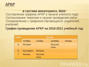 в системе мониторинга, ВШК: Составление графика АРКР в начале учебного года; Сог