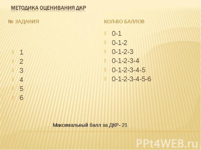 Методика оценивания ДКР