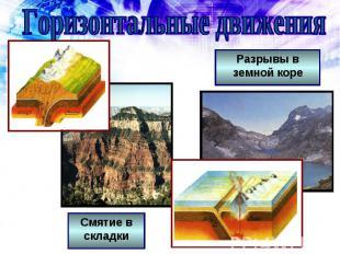 Горизонтальные движения Разрывы в земной коре Смятие в складки