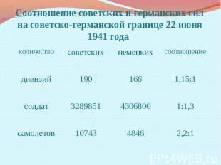 Соотношение советских и германских сил на советско-германской границе 22 июня 19