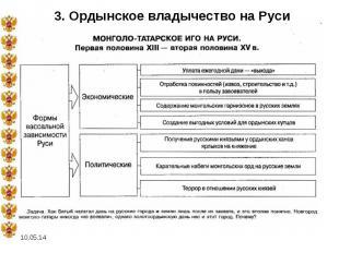 3. Ордынское владычество на Руси