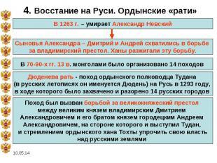 4. Восстание на Руси. Ордынские «рати»Сыновья Александра – Дмитрий и Андрей схва
