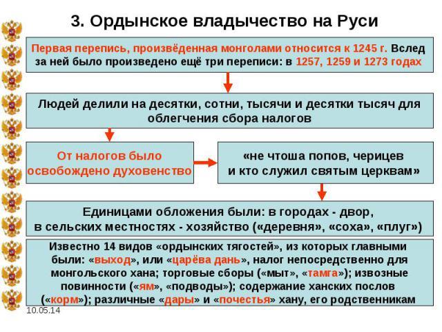 3. Ордынское владычество на Руси Первая перепись, произвёденная монголами относится к 1245 г. Вслед за ней было произведено ещё три переписи: в 1257, 1259 и 1273 годах Людей делили на десятки, сотни, тысячи и десятки тысяч для облегчения сбора налог…
