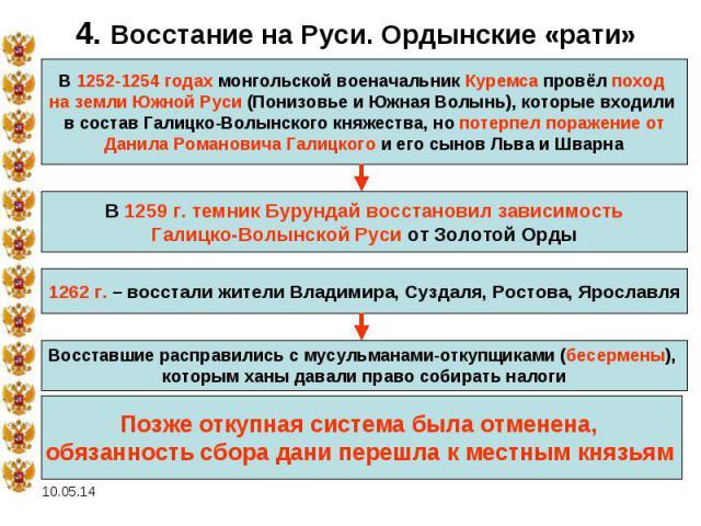4. Восстание на Руси. Ордынские «рати»В 1252-1254 годах монгольской военачальник Куремса провёл поход на земли Южной Руси (Понизовье и Южная Волынь), которые входили в состав Галицко-Волынского княжества, но потерпел поражение от Данила Романовича Г…