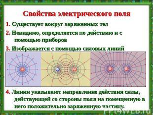Свойства электрического поля 1. Существует вокруг заряженных тел 2. Невидимо, оп