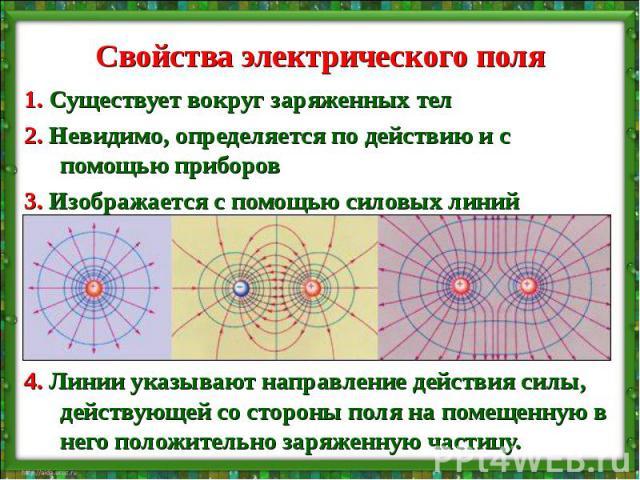 Свойства электрического поля 1. Существует вокруг заряженных тел 2. Невидимо, определяется по действию и с помощью приборов 3. Изображается с помощью силовых линий 4. Линии указывают направление действия силы, действующей со стороны поля на помещенн…