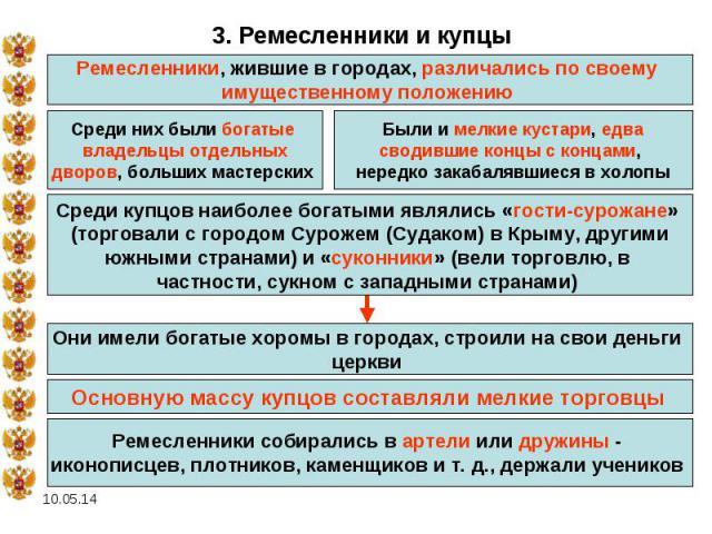 3. Ремесленники и купцыСреди купцов наиболее богатыми являлись «гости-сурожане» (торговали с городом Сурожем (Судаком) в Крыму, другими южными странами) и «суконники» (вели торговлю, в частности, сукном с западными странами) Они имели богатые хоромы…