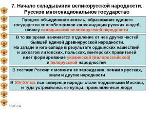 7. Начало складывания великорусской народности. Русское многонациональное госуда