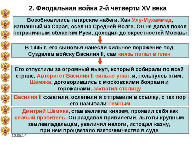 2. Феодальная война 2-й четверти XV века Возобновились татарские набеги. Хан Улу-Мухаммед, изгнанный из Сарая, осел на Средней Волге. Он не давал покоя пограничным областям Руси, доходил до окрестностей Москвы В 1445 г. его сыновья нанесли сильное п…