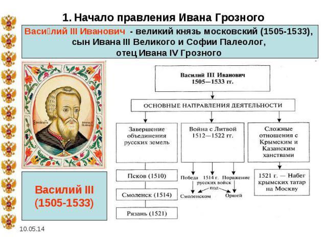 1. Начало правления Ивана Грозного Васи лий III Иванович - великий князь московский (1505-1533), сын Ивана III Великого и Софии Палеолог, отец Ивана IV Грозного Василий III (1505-1533)