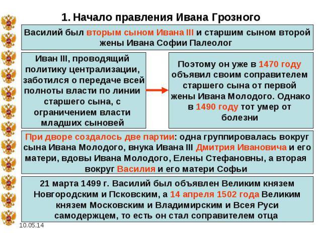 1. Начало правления Ивана Грозного Василий был вторым сыном Ивана III и старшим сыном второй жены Ивана Софии Палеолог Иван III, проводящий политику централизации, заботился о передаче всей полноты власти по линии старшего сына, с ограничением власт…
