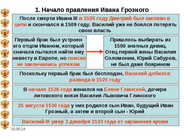 1. Начало правления Ивана Грозного После смерти Ивана III в 1505 году Дмитрий был закован в цепи и скончался в 1509 году. Василий уже не боялся потерять свою власть Первый брак был устроен его отцом Иваном, который сначала пытался найти ему невесту …