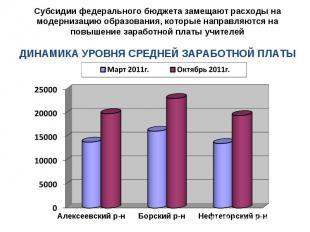 Субсидии федерального бюджета замещают расходы на модернизацию образования, кото