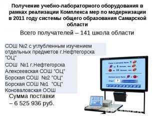 Получение учебно-лабораторного оборудования в рамках реализации Комплекса мер по