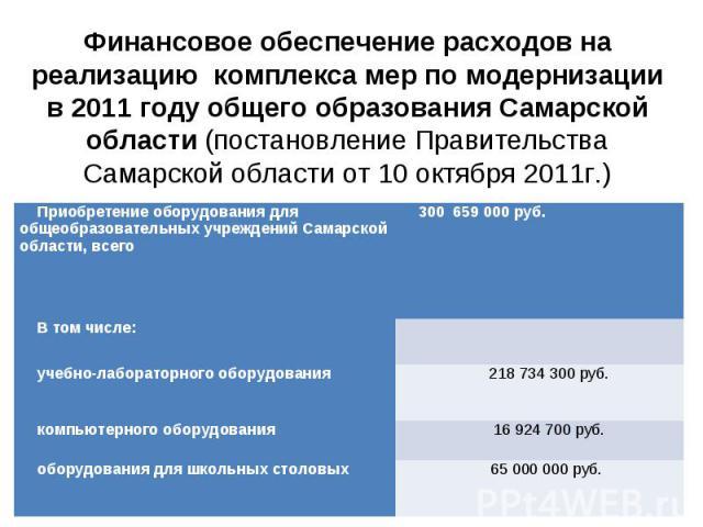 Финансовое обеспечение расходов на реализацию комплекса мер по модернизации в 2011 году общего образования Самарской области (постановление Правительства Самарской области от 10 октября 2011г.)
