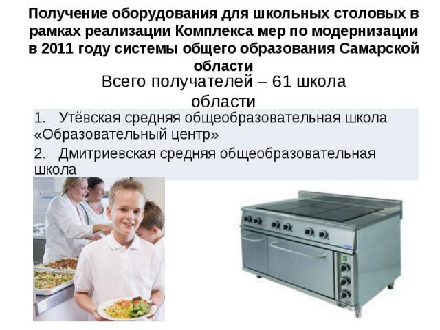 Получение оборудования для школьных столовых в рамках реализации Комплекса мер по модернизации в 2011 году системы общего образования Самарской области Всего получателей – 61 школа области