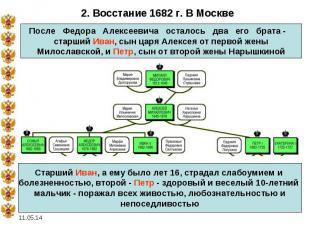 2. Восстание 1682 г. В Москве После Федора Алексеевича осталось два ег