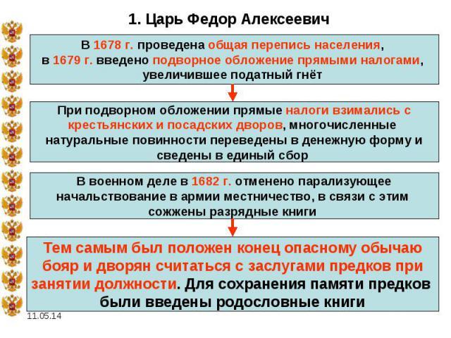 1. Царь Федор Алексеевич В 1678 г. проведена общая перепись населения, в 1679 г. введено подворное обложение прямыми налогами, увеличившее податный гнёт При подворном обложении прямые налоги взимались с крестьянских и посадских дворов, многочисленны…